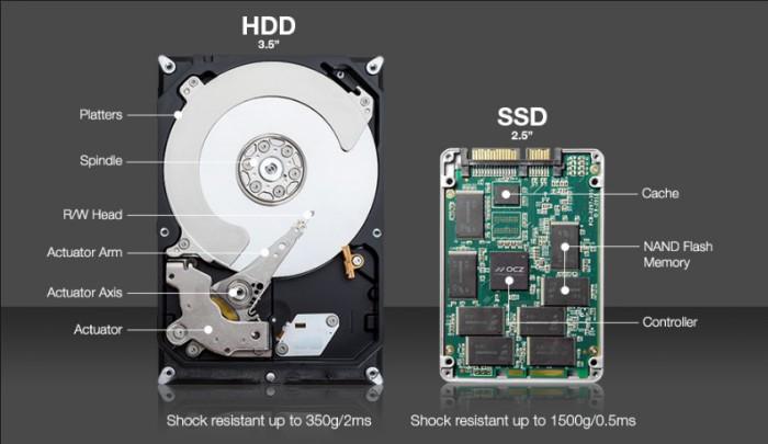 в чём отличие HDD от SSD