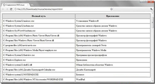 создание отчёта с помощью MUI CacheView