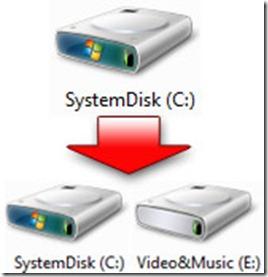 разделить жесткий диск на разделы