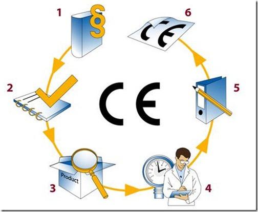 процесс сертификации се