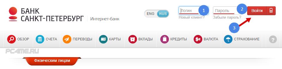 Интернет банк спб онлайн личный кабинет