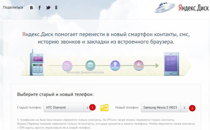 Перенос контактов с андроида на андроид через Яндекс Диск