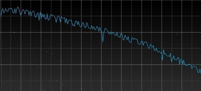 Спад производительности ПК из-за температуры