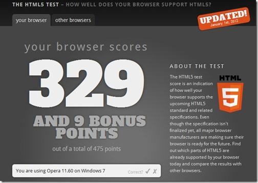 тест браузеров