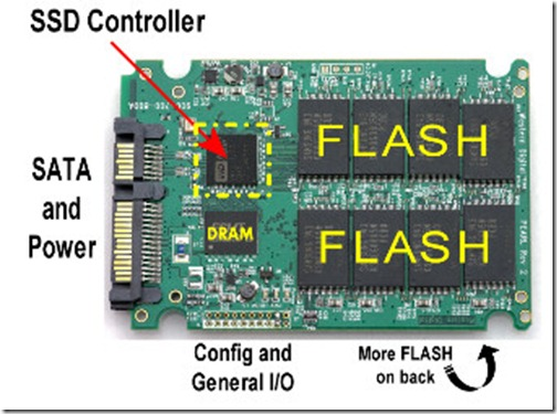 ssd диск контроллер память