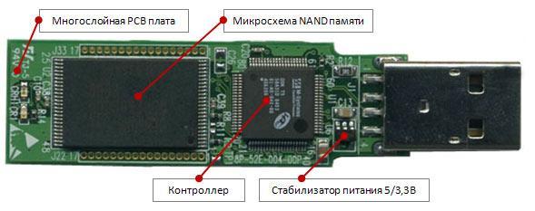 mikrokontroller-fleshki